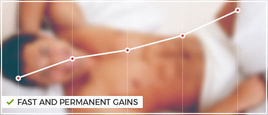 Penis Enlargement Graph